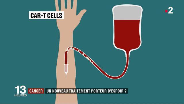 Cancer du sang : un nouvel espoir ?