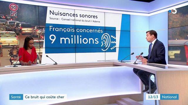 Santé : les nuisances sonores, une préoccupation quotidienne pour les Français