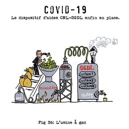 """""""L'usine à gaz"""", Dessin illustrant les dispositifs d'aide mis en place pour les artistes auteurs (Marc Lizano)"""