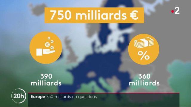 Plan de relance européen : à quoi serviront les 750 milliards d'euros ?
