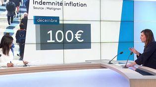 Indemnité inflation : à qui s'adresse-t-elle et comment en bénéficier ? (FRANCE 3)