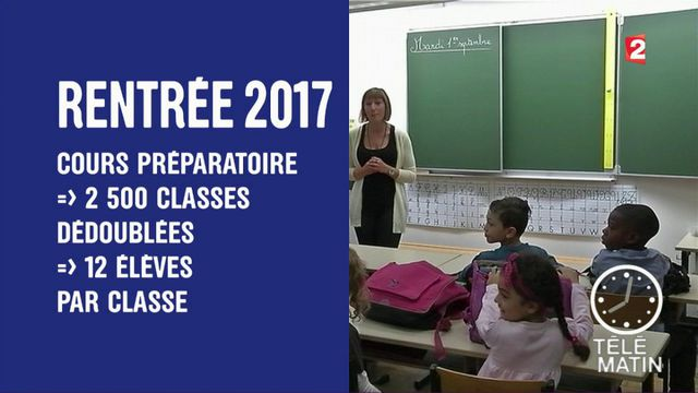 Rentrée scolaire : les innovations pour 2017