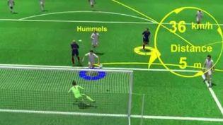 Le but en 3D de Mats Hummels, le défenseur de l'Allemagne, en faveur de la France à l'Euro, le 15 juin 2021. (AFP)