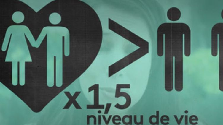 Un couple marié a un niveau de vie plus élevé qu'un célibataire (FRANCEINFO)