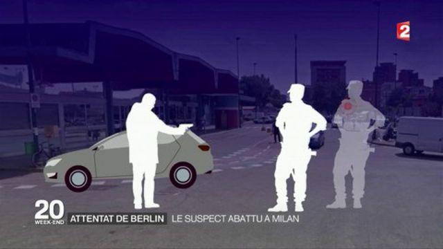 Attentat de Berlin : le suspect abattu à Milan