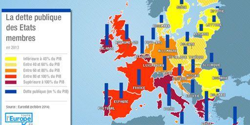 Les dettes publiques en Europe (source Eurostat, octobre 2014). (http://www.touteleurope.eu/)