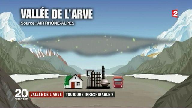 Vallée de l'Arve : trois ministres mobilisés contre la pollution