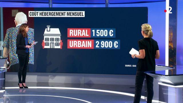 Maisons de retraite : combien coûtent-elles aux finances publiques ?