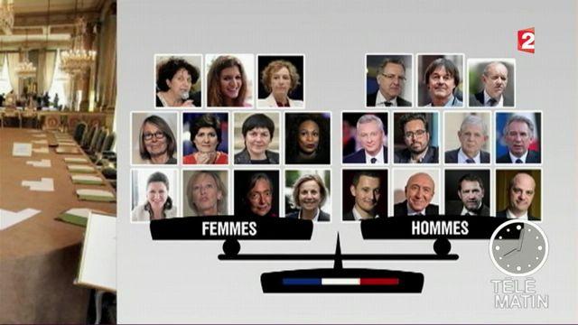 gouvernement composition