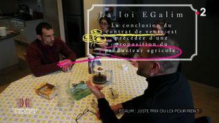 EGalim : juste prix ou loi pour rien ? (COMPLÉMENT D'ENQUÊTE/FRANCE 2)