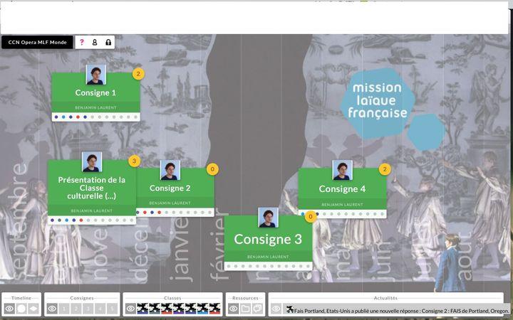 Interface de la Classe numérique menée par Benjamin Laurent. (Mission laïque française)