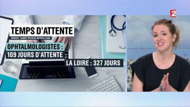 Déserts médicaux : quelles professions médicales sont les plus touchées ?