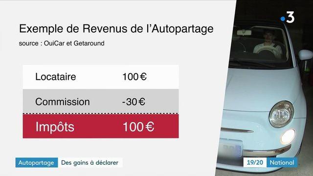 Fiscalité : l'autopartage, une fausse bonne idée pour compléter ses revenus ?