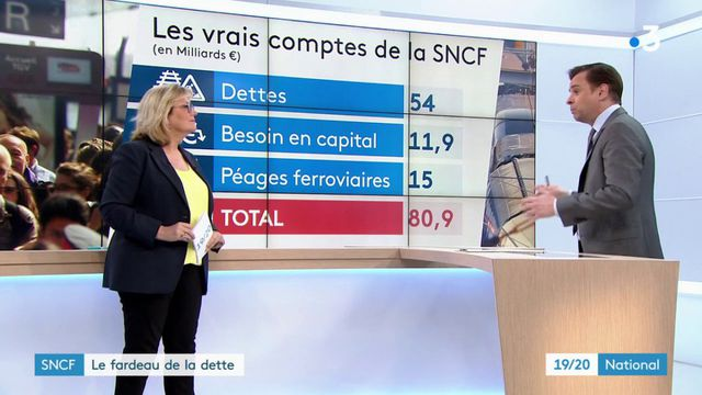 SNCF : le fardeau de la dette