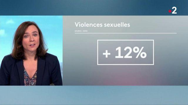 Délinquance et insécurité : les violences ont augmenté en 2019
