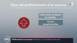 Prélèvement à la source (FRANCE 2)
