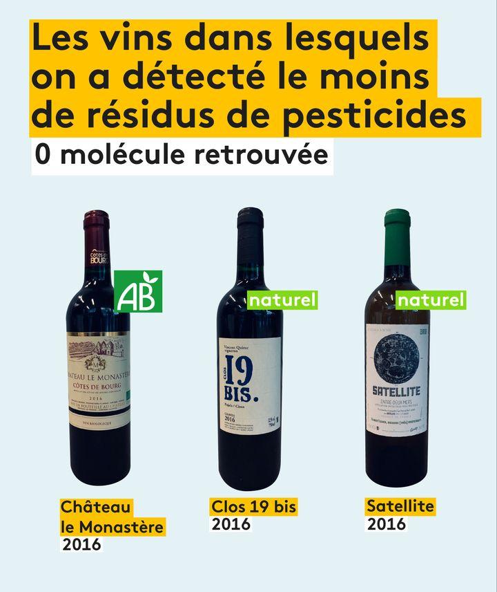 Les vins où l'on a détecté le moins de résidus de pesticides. (VINCENT WINTER / FRANCEINFO)