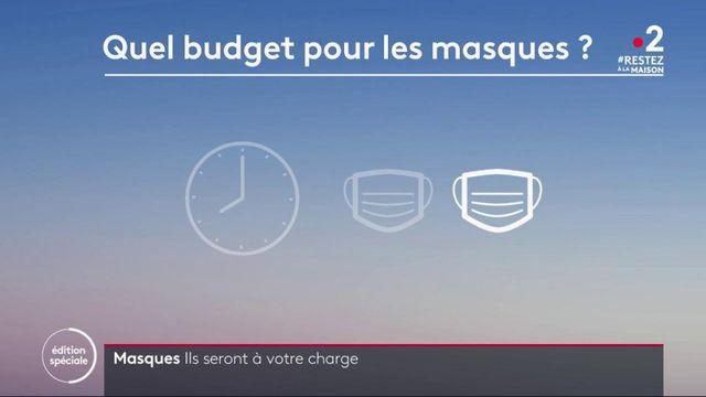 Masques : quel budget pour les Français ?