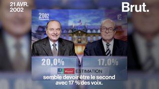 VIDEO. Faut-il se fier aux prédictions des sondages ? (BRUT)
