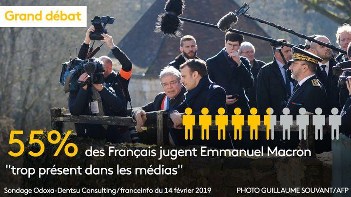 Résultat d'un sondage Odoxa-Dentsu Consulting pour franceinfo et le Figaro, le 14 février 2019. (GUILLAUME SOUVANT / AFP)