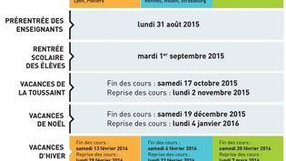 Le calendrier des vacances scolaires 2015 / 2016 (MINISTERE DE L'EDUCATION NATIONALE )