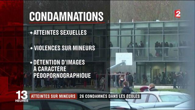 Agressions sur mineurs : 26 agents d'école condamnés