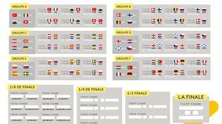 Le calendrier de l'Euro 2021 de football, qui débute vendredi 11 juin. (JESSICA KOMGUEN / FRANCEINFO)