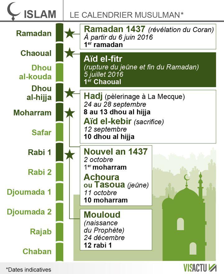 (Le calendrier musulman pour l'année 2016 © Visactu)