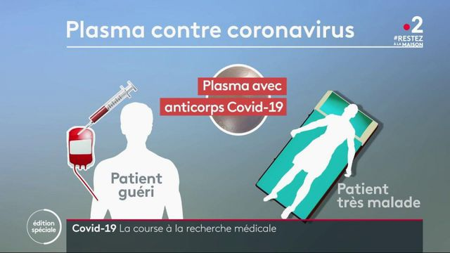 Covid-19 : la course à la recherche médicale fait rage