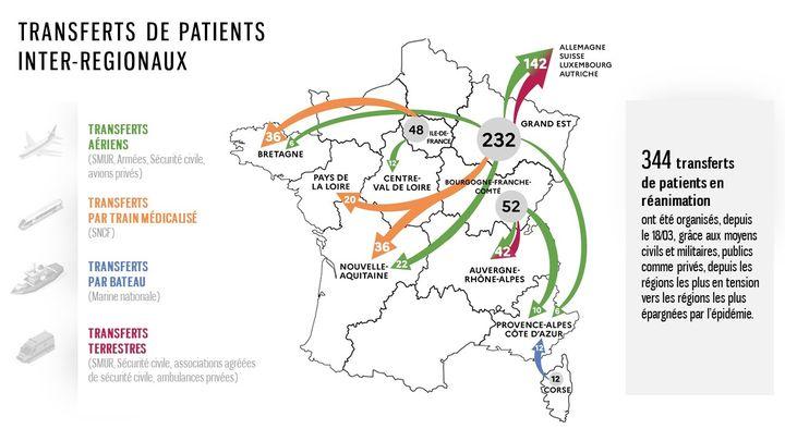 Cartographie des transferts de patients réalisésentre le 18 mars et le 1eravril 2020. (DIRECTION GENERALE DE LA SANTE)