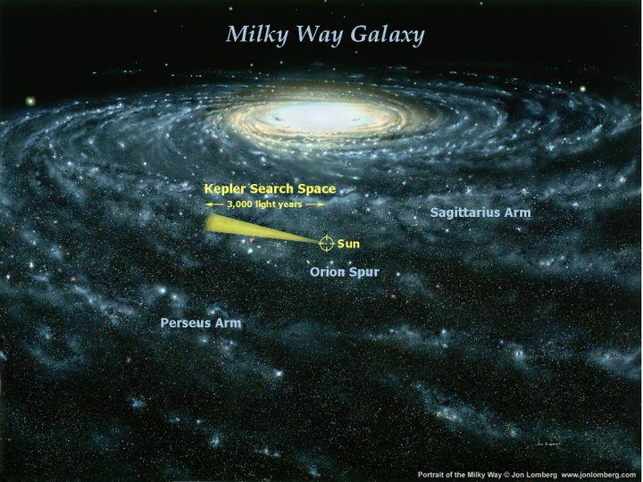 Infographie de la Nasaresituant notre soleil, et donc notre système solaire dans notre galaxie, la Voie lactée. (DB NASA / AFP)