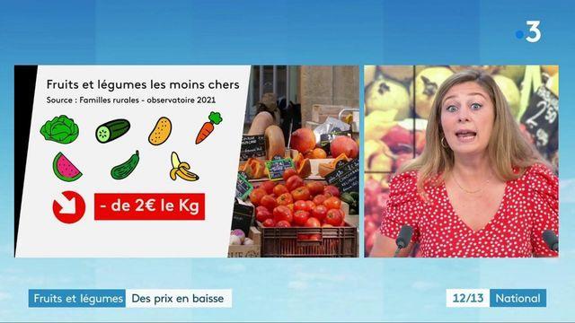 Consommation : les fruits et légumes de nouveau accessibles