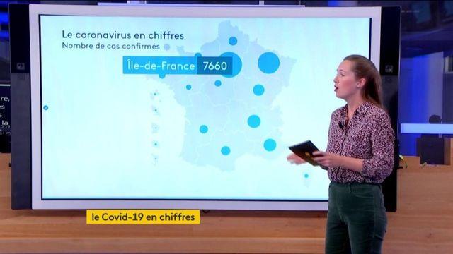 Les chiffres inquiétants du coronavirus