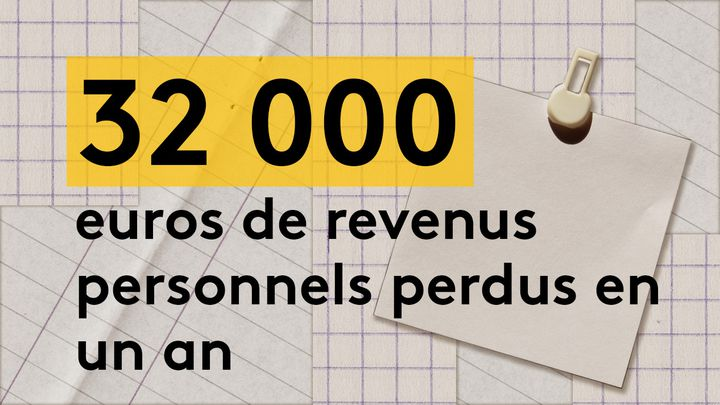 Cédric Lavignac est passé de 61 000 euros de revenus en 2019, à 29 000 euros à la fin de l'année 2020, soit une baisse de 32 000 euros en un an. (JESSICA KOMGUEN / FRANCEINFO)