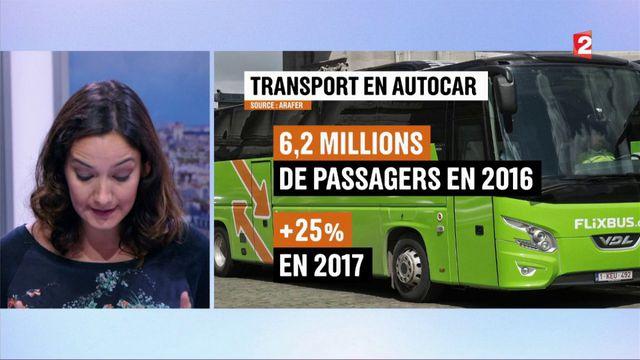 Transports : le résultat mitigé des bus longues distances