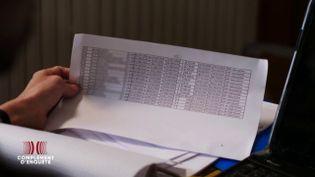 """Fraude au chômage partiel : """"Complément d'enquête"""" a pu filmer le contrôle d'une PME par l'inspection du travail (COMPLÉMENT D'ENQUÊTE/FRANCE 2)"""