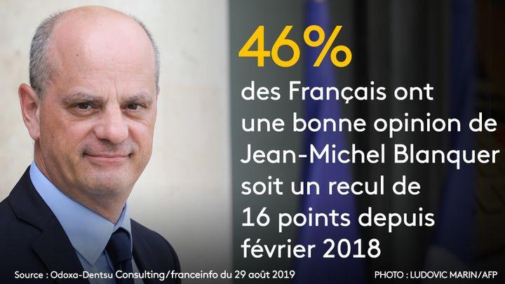 46% des Français ont une bonne opinion de Jean-Michel Blanquer selon un sondage Odoxa-Dentsu Consulting pour franceinfo, le 29 août 2019. (STEPHANIE BERLU / RADIO FRANCE)