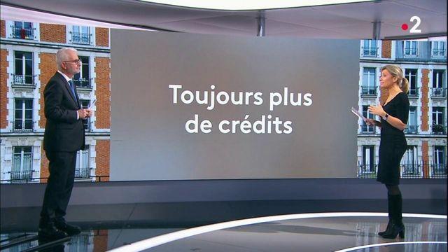 Immobilier : les Français contractent toujours plus de crédits