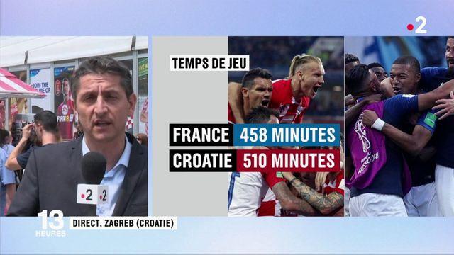 Coupe du monde : les Croates ont joué 52 minutes de plus lors de la compétition