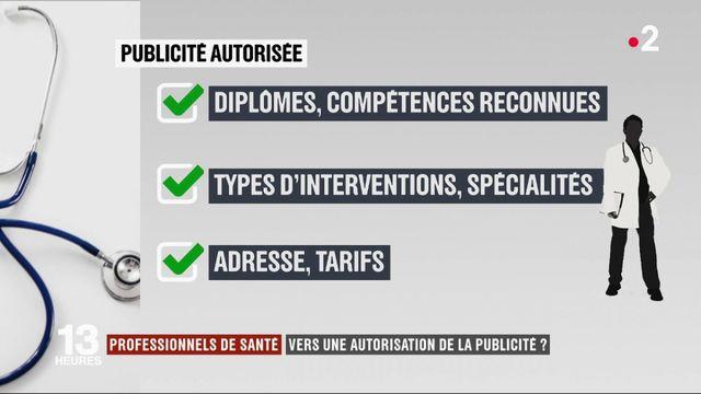 Professionnels de santé : vers une autorisation de la publicité en France ?
