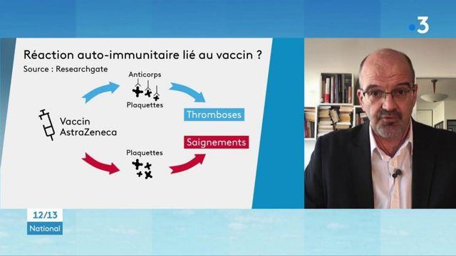 Covid-19 : un responsable de l'Agence européenne des médicaments confirme un lien entre le vaccin AstraZeneca et les thromboses