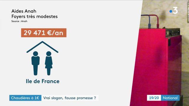 Chaudières à 1 € : vrai slogan ou fausse promesse ?