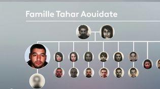 À Roubaix (Nord), 23 membres d'une même famille sont partis faire le jihad en Syrie. Certains sont morts, d'autres emprisonnés, voire condamnés à mort. (France 2)
