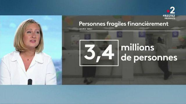 Frais bancaires : comment épargner les personnes fragiles financièrement