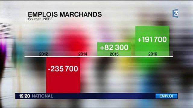 Emploi : le marché reprend des couleurs