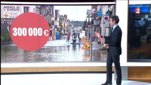 Inondations : comment calcule-t-on les dégâts ?
