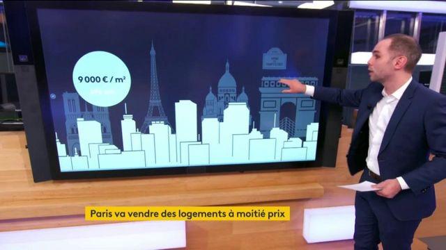 Immobilier : des logements à moitié prix à Paris