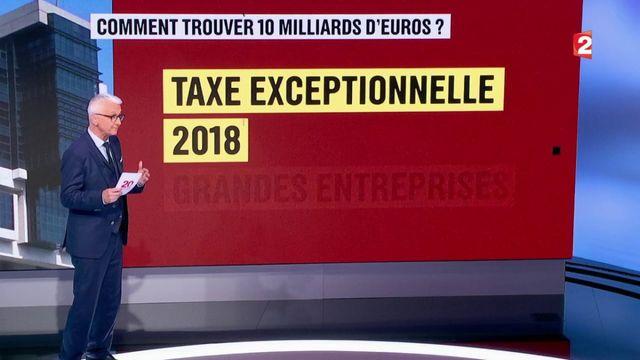 Taxe sur les dividendes : trouver 10 milliards d'euros pour compenser le fiasco