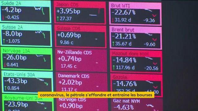 Bourse : coronavirus et guerre du pétrole provoquent un lundi noir