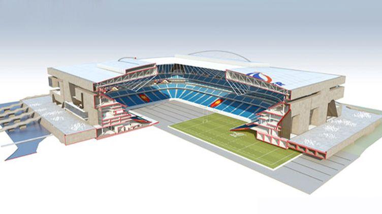 Le projet du Grand Stade